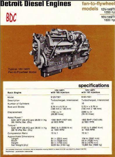 Detroit Diesel 149 series engine specs, bolt torques and ...
