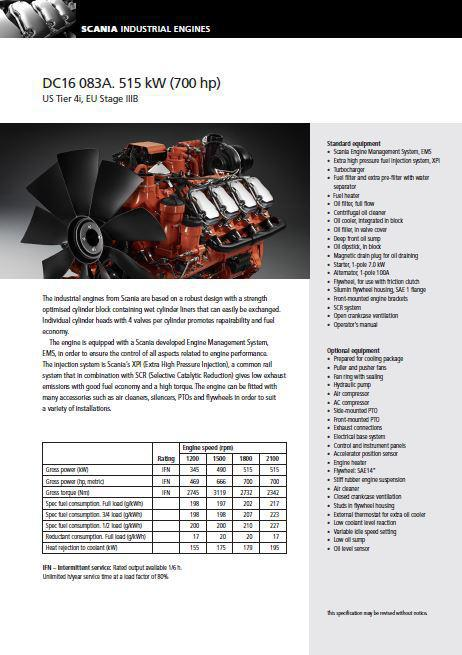 Scania Dc16 Engine Specs  Bolt Torques And Workshop Manuals