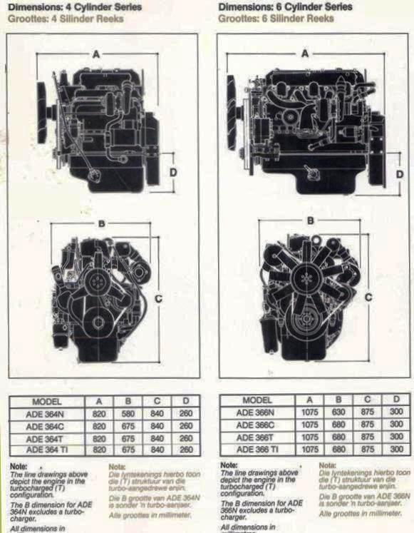 dimensions ADE 364 and ADE 366 engines