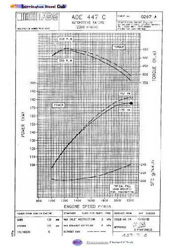 Mercedes OM447 performance data sheets p1