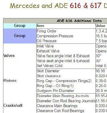 Mercedes OM616 and OM617 engines data sheet snip