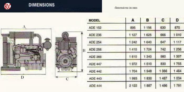 ade multi engine dimensions image