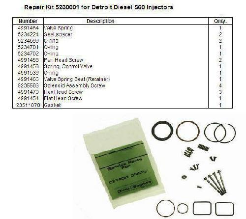 series 60 injector service kit