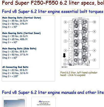 Ford f250-550 6.2 liter essential specs snip