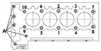 Iveco Daily FIA engine head, torque sequence