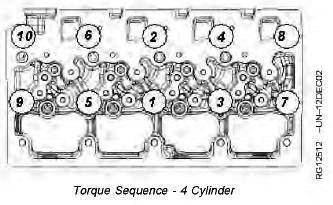 4024-head-torque-sequence
