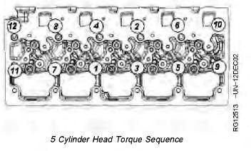 5030  cyliner head torque sequence