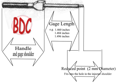 injector gage image