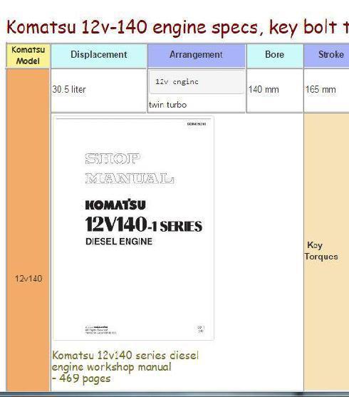 Komatsu 12v140 series Specs and manuals - snip