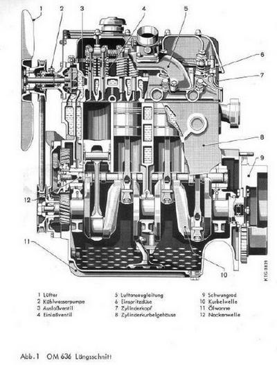 index of mercedes 636 rh barringtondieselclub co za mercedes om636 manual pdf mercedes om636 service manual