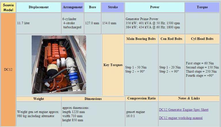 Image Scania DC12, DI12 essential specs