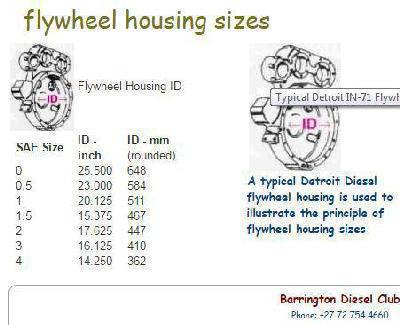 flywheel housing sizes, snip