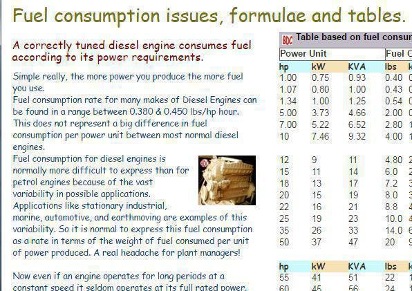 fuel consumption issues, formulae and tables, snip